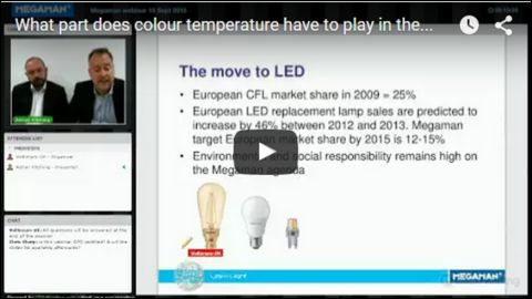 WEBINAR - What part does colour temperature have to play in the future of LEDs?